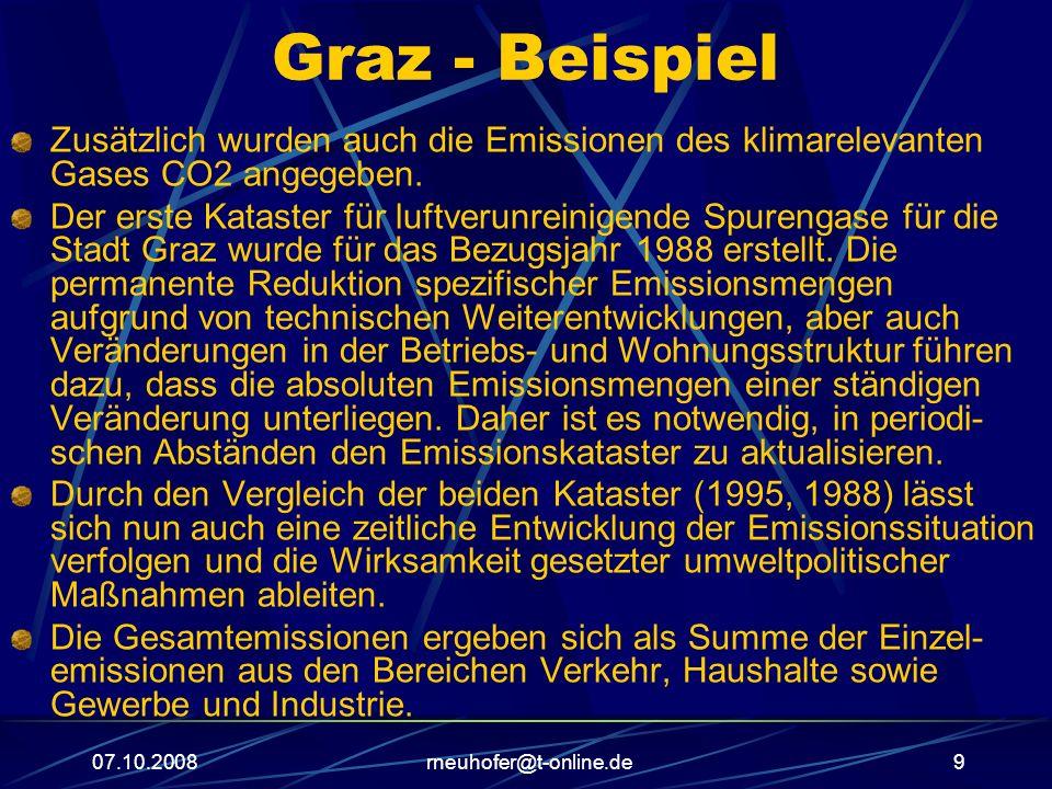 07.10.2008rneuhofer@t-online.de9 Graz - Beispiel Zusätzlich wurden auch die Emissionen des klimarelevanten Gases CO2 angegeben. Der erste Kataster für