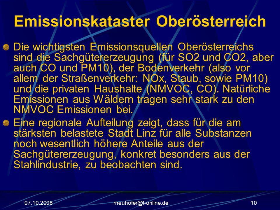 07.10.2008rneuhofer@t-online.de10 Emissionskataster Oberösterreich Die wichtigsten Emissionsquellen Oberösterreichs sind die Sachgütererzeugung (für S