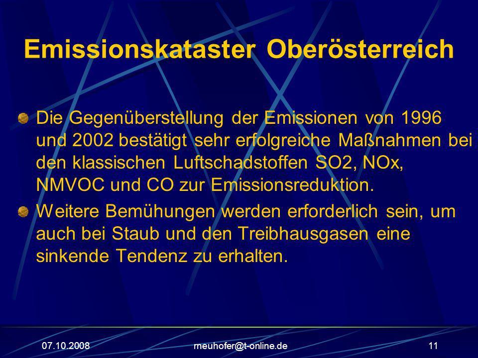 07.10.2008rneuhofer@t-online.de11 Emissionskataster Oberösterreich Die Gegenüberstellung der Emissionen von 1996 und 2002 bestätigt sehr erfolgreiche