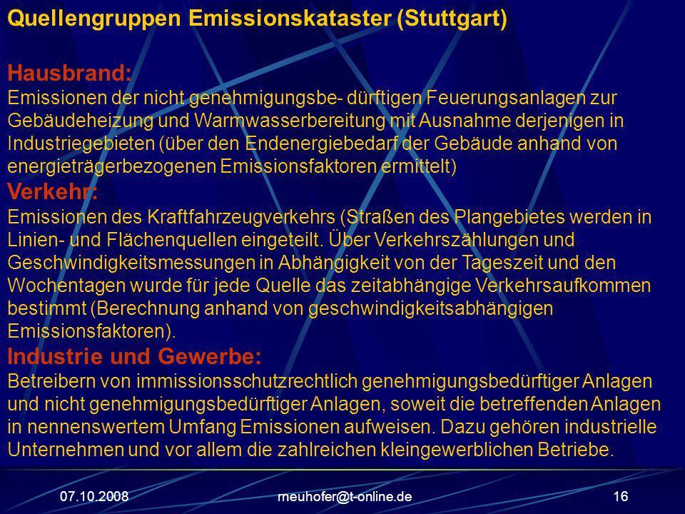 07.10.2008rneuhofer@t-online.de16 Quellengruppen Emissionskataster (Stuttgart) Hausbrand: Emissionen der nicht genehmigungsbe- dürftigen Feuerungsanla