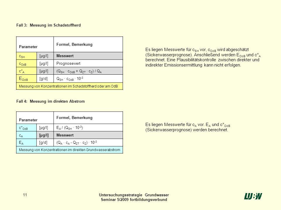 11Untersuchungsstrategie Grundwasser Seminar 5/2009 fortbildungsverbund Parameter Formel, Bemerkung c SH [µg/l]Messwert c OdB [µg/l]Prognosewert c* A