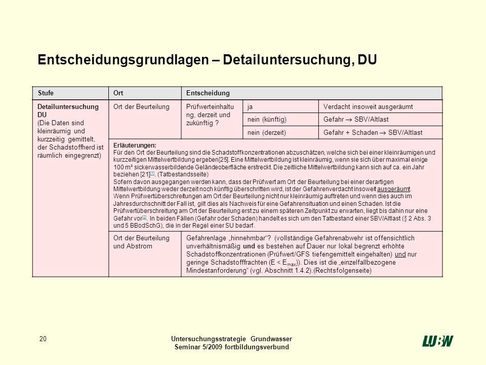 20Untersuchungsstrategie Grundwasser Seminar 5/2009 fortbildungsverbund Entscheidungsgrundlagen – Detailuntersuchung, DU Detailuntersuchung DU (Die Da