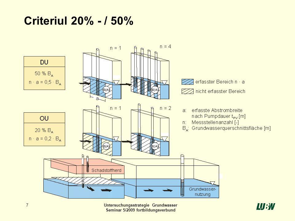 7Untersuchungsstrategie Grundwasser Seminar 5/2009 fortbildungsverbund Criteriul 20% - / 50%