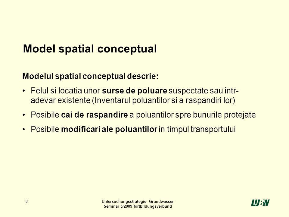 8Untersuchungsstrategie Grundwasser Seminar 5/2009 fortbildungsverbund Modelul spatial conceptual descrie: Felul si locatia unor surse de poluare susp