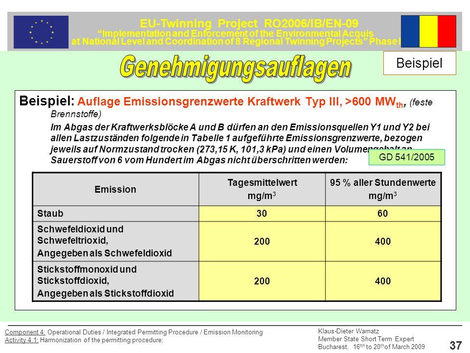 EU-Twinning Project RO2006/IB/EN-09 Implementation and Enforcement of the Environmental Acquis at National Level and Coordination of 8 Regional Twinning Projects Phase II Klaus-Dieter Warnatz Member State Short Term Expert Bucharest, 16 tth to 20 th of March 2009 37 Component 4: Operational Duties / Integrated Permitting Procedure / Emission Monitoring Activity 4.1: Harmonization of the permitting procedure; Beispiel: Auflage Emissionsgrenzwerte Kraftwerk Typ III, >600 MW th, (feste Brennstoffe) Im Abgas der Kraftwerksblöcke A und B dürfen an den Emissionsquellen Y1 und Y2 bei allen Lastzuständen folgende in Tabelle 1 aufgeführte Emissionsgrenzwerte, bezogen jeweils auf Normzustand trocken (273,15 K, 101,3 kPa) und einen Volumengehalt an Sauerstoff von 6 vom Hundert im Abgas nicht überschritten werden: Emission Tagesmittelwert mg/m 3 95 % aller Stundenwerte mg/m 3 Staub3060 Schwefeldioxid und Schwefeltrioxid, Angegeben als Schwefeldioxid 200400 Stickstoffmonoxid und Stickstoffdioxid, Angegeben als Stickstoffdioxid 200400 GD 541/2005 Beispiel