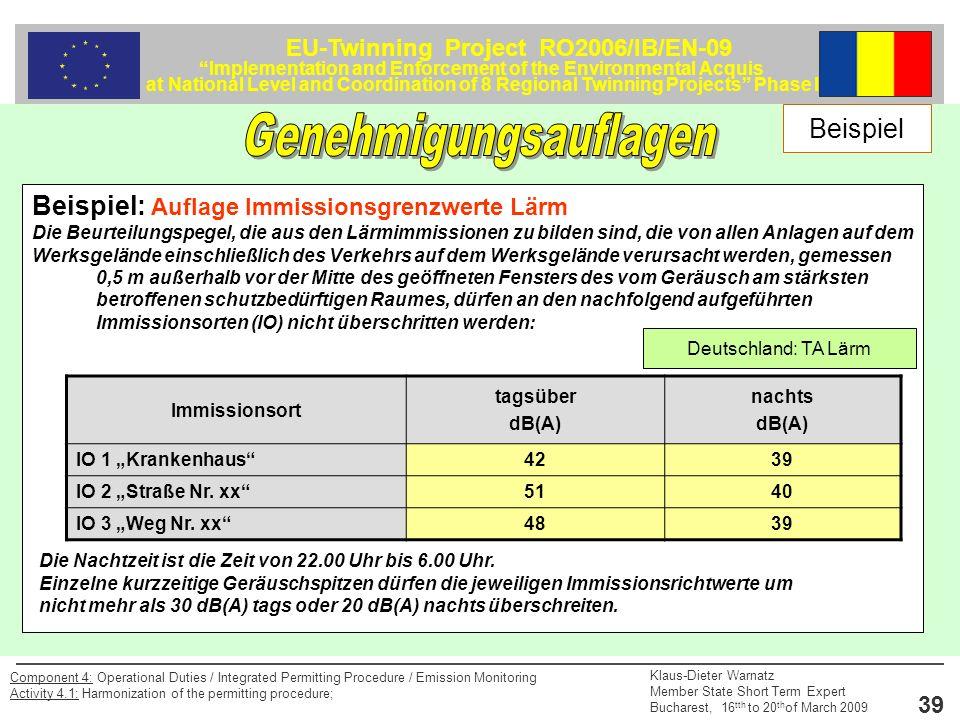 EU-Twinning Project RO2006/IB/EN-09 Implementation and Enforcement of the Environmental Acquis at National Level and Coordination of 8 Regional Twinning Projects Phase II Klaus-Dieter Warnatz Member State Short Term Expert Bucharest, 16 tth to 20 th of March 2009 39 Component 4: Operational Duties / Integrated Permitting Procedure / Emission Monitoring Activity 4.1: Harmonization of the permitting procedure; Beispiel: Auflage Immissionsgrenzwerte Lärm Die Beurteilungspegel, die aus den Lärmimmissionen zu bilden sind, die von allen Anlagen auf dem Werksgelände einschließlich des Verkehrs auf dem Werksgelände verursacht werden, gemessen 0,5 m außerhalb vor der Mitte des geöffneten Fensters des vom Geräusch am stärksten betroffenen schutzbedürftigen Raumes, dürfen an den nachfolgend aufgeführten Immissionsorten (IO) nicht überschritten werden: Immissionsort tagsüber dB(A) nachts dB(A) IO 1 Krankenhaus4239 IO 2 Straße Nr.