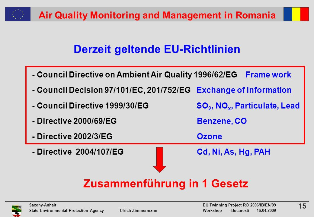 15 Saxony-Anhalt EU Twinning Project RO 2006/IB/EN/09 State Environmental Protection Agency Ulrich ZimmermannWorkshop Bucuresti 16.04.2009 Air Quality Monitoring and Management in Romania Derzeit geltende EU-Richtlinien - Council Directive on Ambient Air Quality 1996/62/EG Frame work - Council Decision 97/101/EC, 201/752/EG Exchange of Information - Council Directive 1999/30/EG SO 2, NO x, Particulate, Lead - Directive 2000/69/EG Benzene, CO - Directive 2002/3/EG Ozone - Directive 2004/107/EG Cd, Ni, As, Hg, PAH Zusammenführung in 1 Gesetz