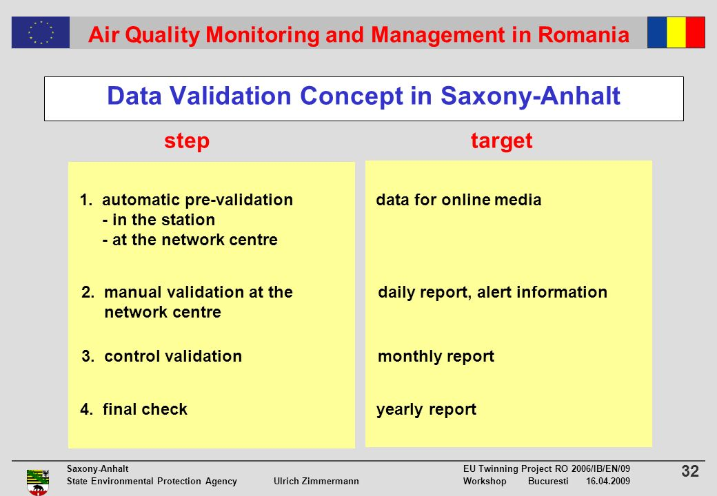 32 Saxony-Anhalt EU Twinning Project RO 2006/IB/EN/09 State Environmental Protection Agency Ulrich ZimmermannWorkshop Bucuresti 16.04.2009 Air Quality Monitoring and Management in Romania Data Validation Concept in Saxony-Anhalt steptarget 1.