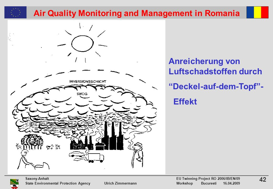 42 Saxony-Anhalt EU Twinning Project RO 2006/IB/EN/09 State Environmental Protection Agency Ulrich ZimmermannWorkshop Bucuresti 16.04.2009 Air Quality