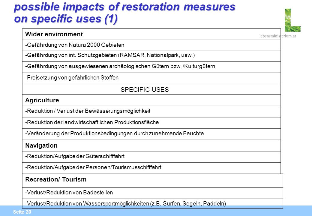 Seite 20 possible impacts of restoration measures on specific uses (1) Wider environment -Gefährdung von Natura 2000 Gebieten -Gefährdung von int.
