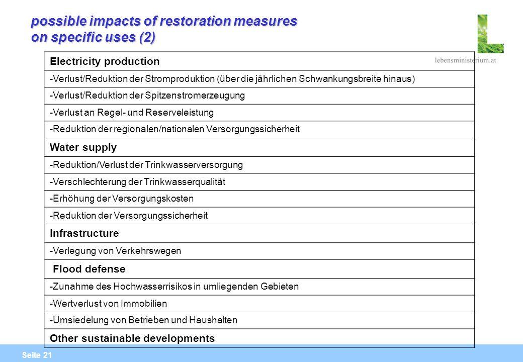 Seite 21 Electricity production -Verlust/Reduktion der Stromproduktion (über die jährlichen Schwankungsbreite hinaus) -Verlust/Reduktion der Spitzenst
