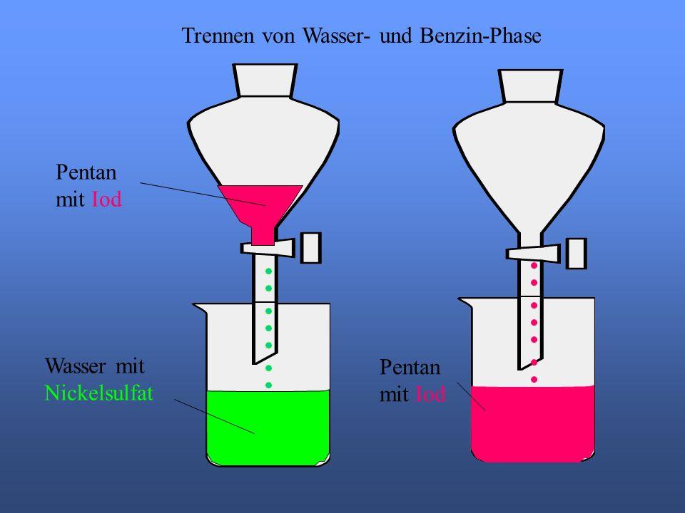 Wasser mit Nickelsulfat Pentan mit Iod Pentan mit Iod Trennen von Wasser- und Benzin-Phase