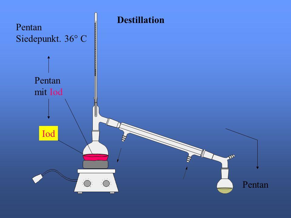 Pentan mit Iod Destillation Pentan Siedepunkt. 36° C Iod