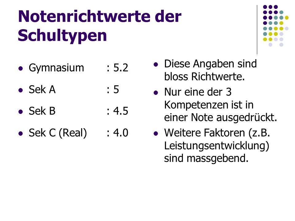 Notenrichtwerte der Schultypen Gymnasium: 5.2 Sek A: 5 Sek B: 4.5 Sek C (Real): 4.0 Diese Angaben sind bloss Richtwerte. Nur eine der 3 Kompetenzen is