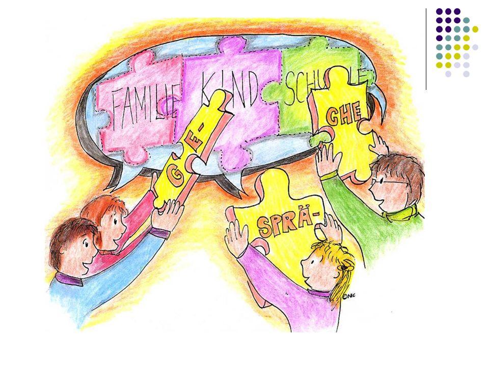 Ablauf des Übertrittsverfahren 1.Information Informationsabend für die Eltern Orientierung der Kinder 2.Selbst- und Fremdbeurteilung Regelmässige Gespräche oder schriftliche Einschätzungen zwischen Kind und Lehrperson.