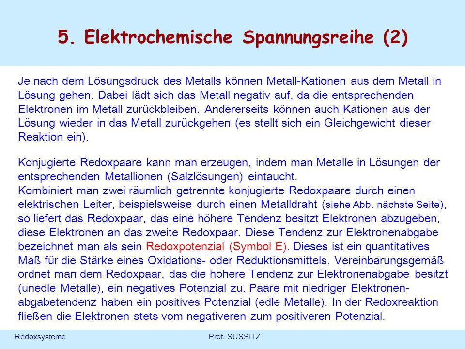 RedoxsystemeProf. SUSSITZ 5. Elektrochemische Spannungsreihe (2) Je nach dem Lösungsdruck des Metalls können Metall-Kationen aus dem Metall in Lösung