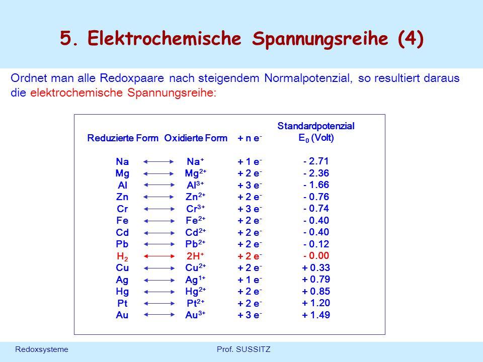 RedoxsystemeProf. SUSSITZ 5. Elektrochemische Spannungsreihe (4) Reduzierte Form Na Mg Al Zn Cr Fe Cd Pb H 2 Cu Ag Hg Pt Au Oxidierte Form Na + Mg 2+