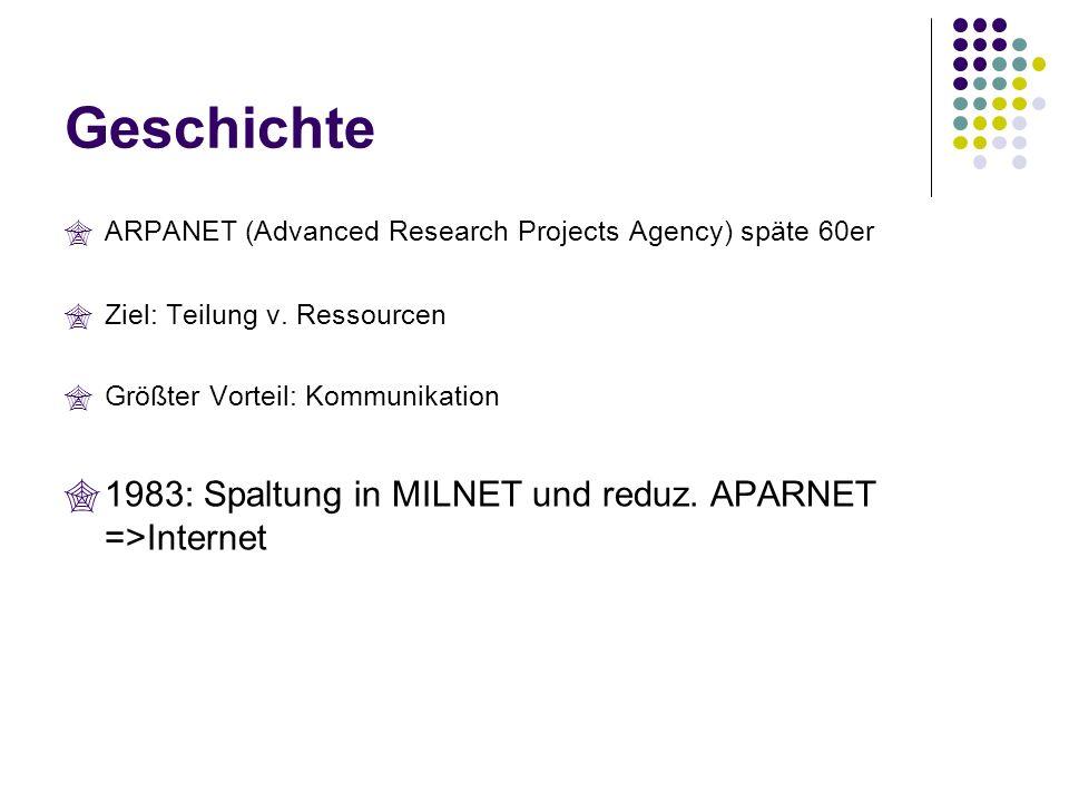 Geschichte ARPANET (Advanced Research Projects Agency) späte 60er Ziel: Teilung v. Ressourcen Größter Vorteil: Kommunikation 1983: Spaltung in MILNET