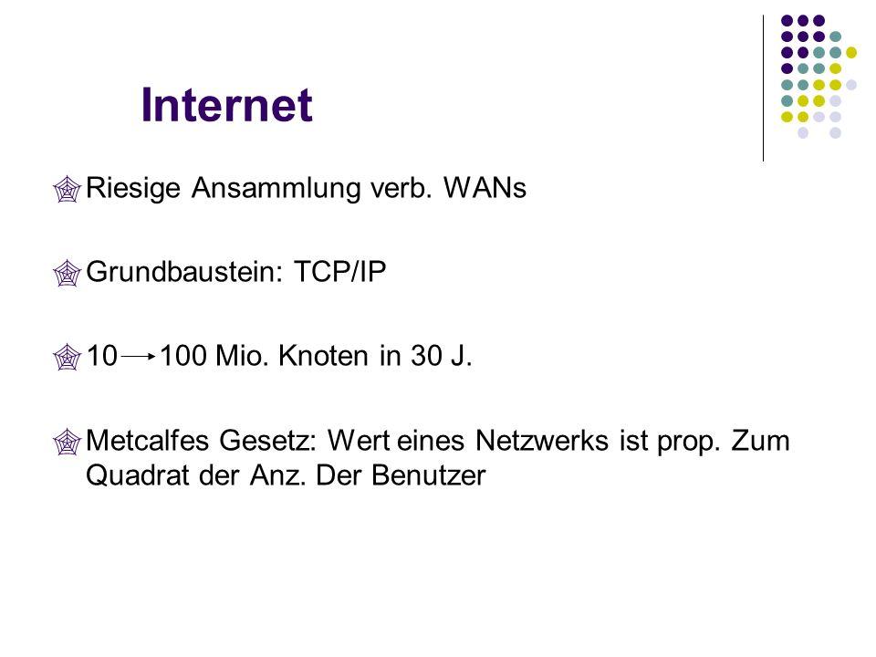 Internet Riesige Ansammlung verb. WANs Grundbaustein: TCP/IP 10 100 Mio. Knoten in 30 J. Metcalfes Gesetz: Wert eines Netzwerks ist prop. Zum Quadrat