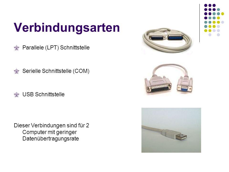Verbindungsarten Parallele (LPT) Schnittstelle Serielle Schnittstelle (COM) USB Schnittstelle Dieser Verbindungen sind für 2 Computer mit geringer Dat