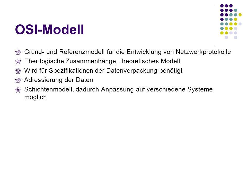 OSI-Modell Grund- und Referenzmodell für die Entwicklung von Netzwerkprotokolle Eher logische Zusammenhänge, theoretisches Modell Wird für Spezifikati