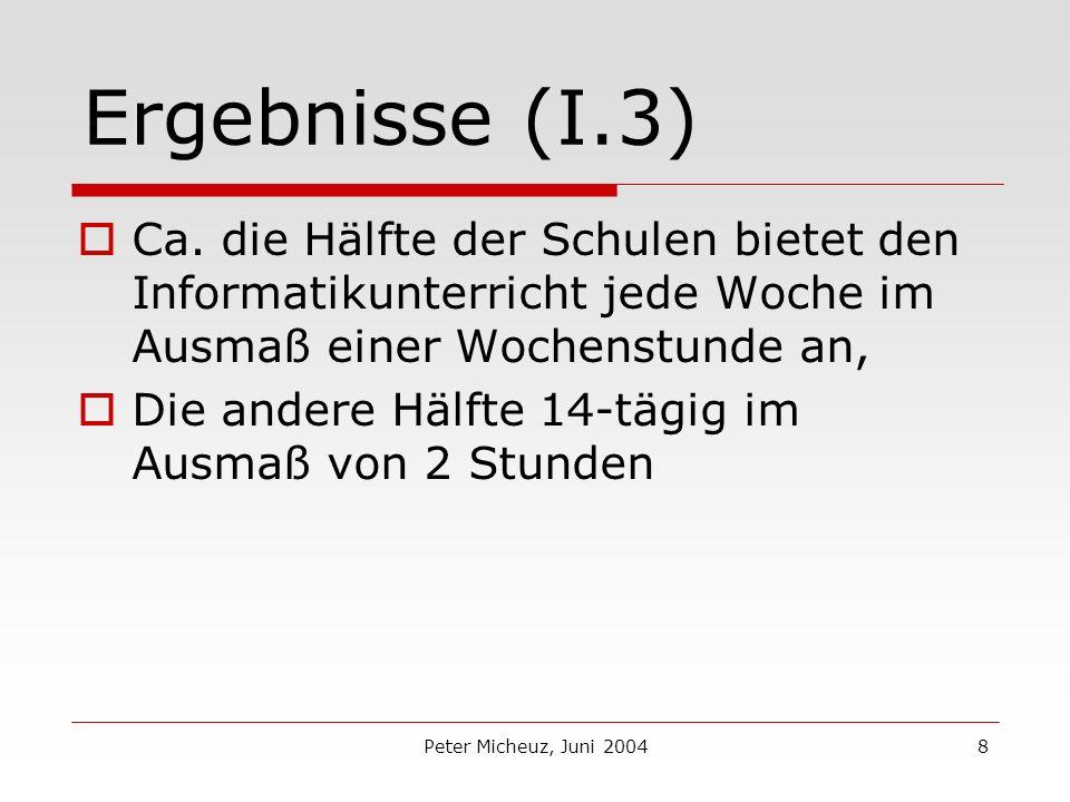 Peter Micheuz, Juni 20048 Ergebnisse (I.3) Ca.