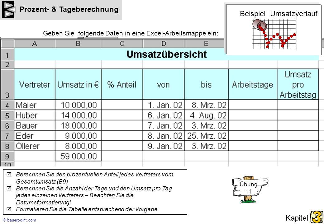 © bauerpoint.com Kapitel Prozent- & Tageberechnung Geben Sie folgende Daten in eine Excel-Arbeitsmappe ein: Berechnen Sie den prozentuellen Anteil jed
