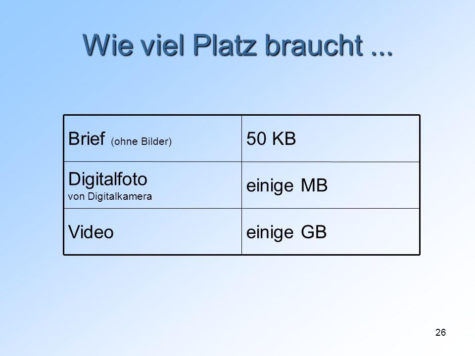 26 Wie viel Platz braucht... einige GBVideo einige MB Digitalfoto von Digitalkamera 50 KBBrief (ohne Bilder)