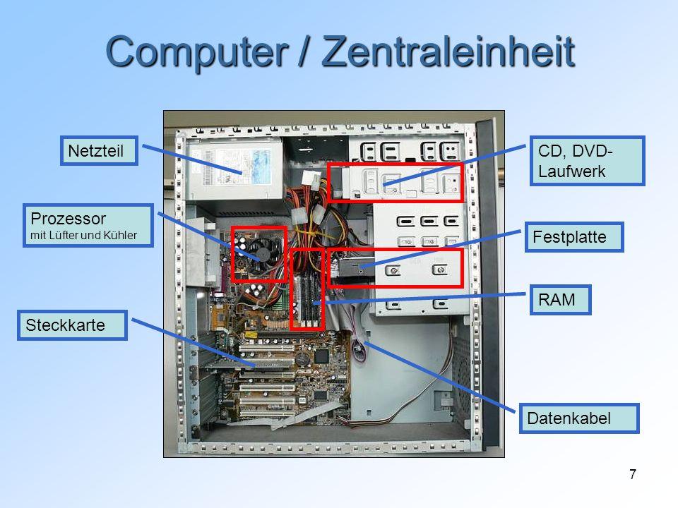 7 Computer / Zentraleinheit Festplatte CD, DVD- Laufwerk Netzteil Prozessor mit Lüfter und Kühler Steckkarte Datenkabel RAM