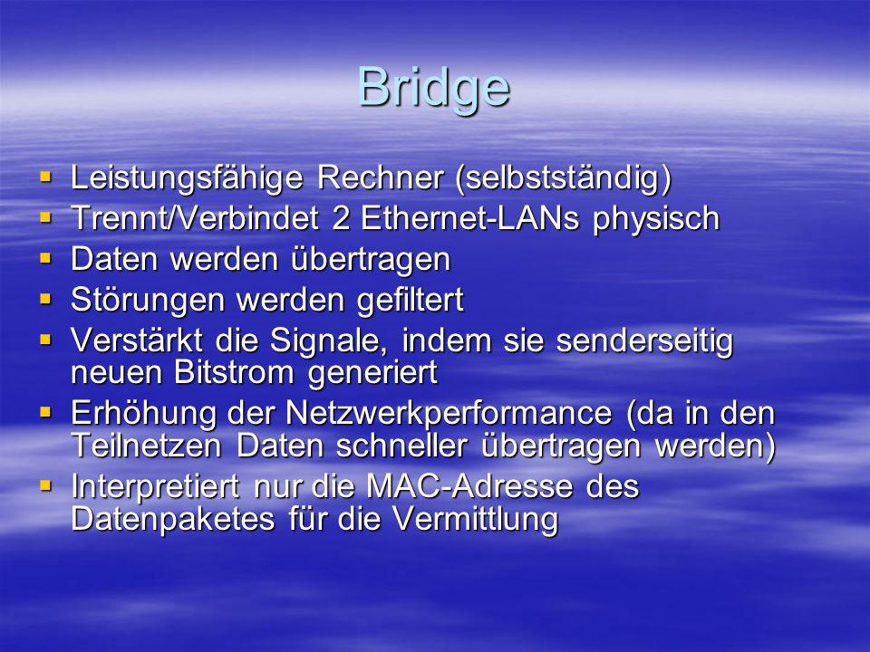 Bridge Leistungsfähige Rechner (selbstständig) Leistungsfähige Rechner (selbstständig) Trennt/Verbindet 2 Ethernet-LANs physisch Trennt/Verbindet 2 Ethernet-LANs physisch Daten werden übertragen Daten werden übertragen Störungen werden gefiltert Störungen werden gefiltert Verstärkt die Signale, indem sie senderseitig neuen Bitstrom generiert Verstärkt die Signale, indem sie senderseitig neuen Bitstrom generiert Erhöhung der Netzwerkperformance (da in den Teilnetzen Daten schneller übertragen werden) Erhöhung der Netzwerkperformance (da in den Teilnetzen Daten schneller übertragen werden) Interpretiert nur die MAC-Adresse des Datenpaketes für die Vermittlung Interpretiert nur die MAC-Adresse des Datenpaketes für die Vermittlung