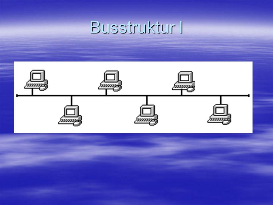 Unterschied Hub-Switch HUB HUB –Es kann immer nur ein Datenpaket nach dem anderen den Hub passieren –Geschwindigkeit 10 oder 100 Mbps –Hubs wissen nicht, an welchem Port welche Station angeschlossen ist.