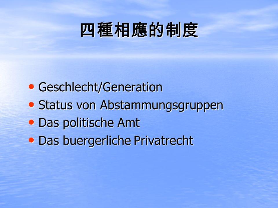 Geschlecht/Generation Geschlecht/Generation Status von Abstammungsgruppen Status von Abstammungsgruppen Das politische Amt Das politische Amt Das buer