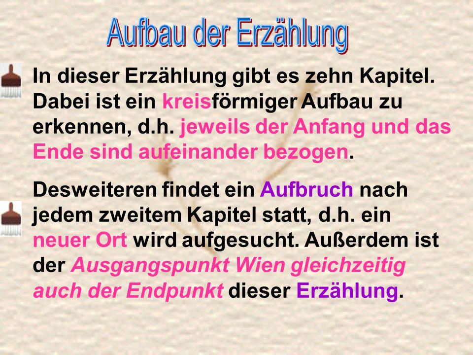Der Aufbau im Überblick: 1./2.Kapitel: Aufenthalt (bleiben) in Wien 3./4.