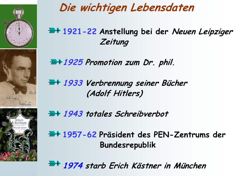 1921-22 Anstellung bei der Neuen Leipziger Zeitung 1925 Promotion zum Dr. phil. 1933 Verbrennung seiner Bücher (Adolf Hitlers) 1943 totales Schreibver