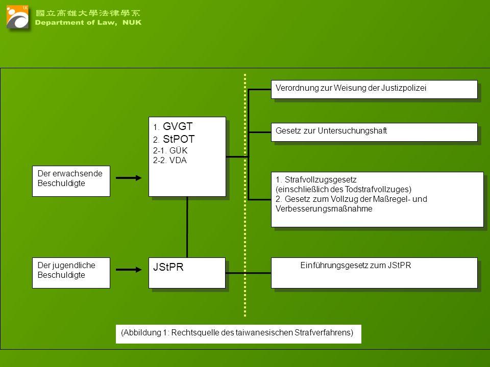 4 III.Entstehungsgeschichte Die geltende StPOT tritt seit dem Jahr 1928 in Kraft.