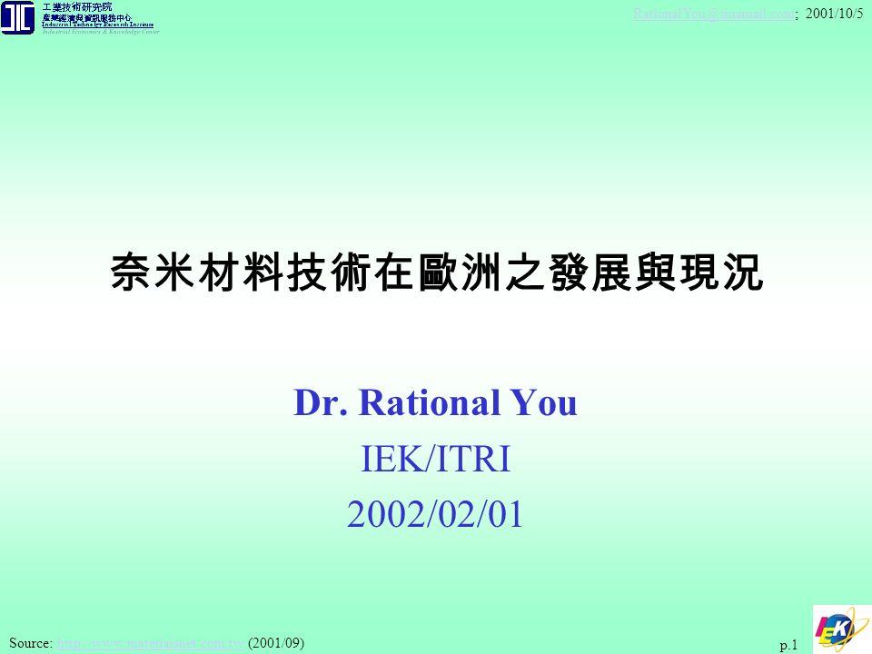 RationalYou@sinamail.comRationalYou@sinamail.com; 2001/10/5 p.2 Outline-1 Source: http://www.materiaisnet.com.tw (2001/09)http://www.materiaisnet.com.tw