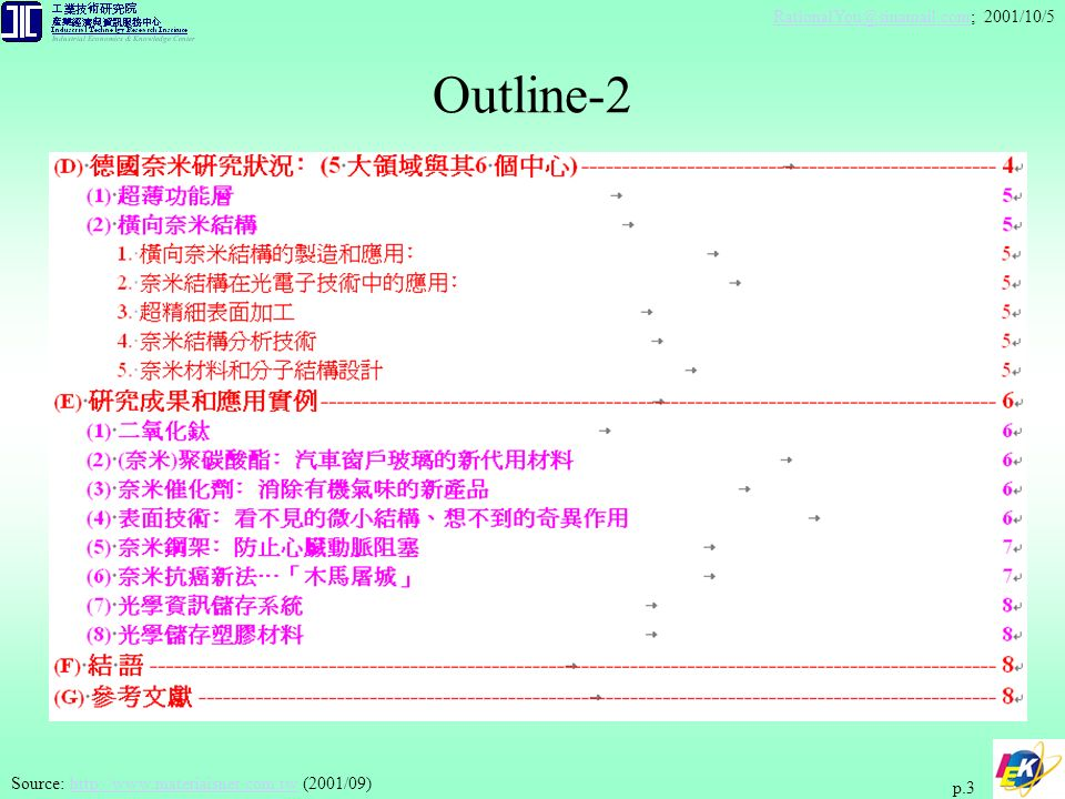 RationalYou@sinamail.comRationalYou@sinamail.com; 2001/10/5 p.4 Source: http://www.materiaisnet.com.tw (2001/09)http://www.materiaisnet.com.tw