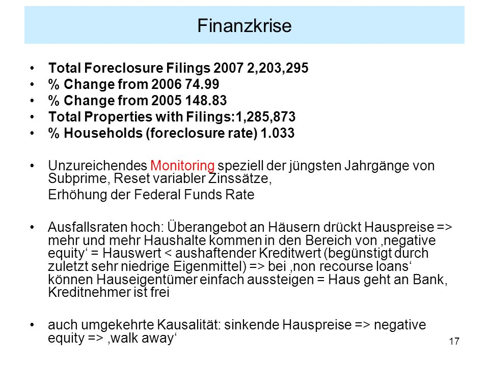 17 Finanzkrise Total Foreclosure Filings 2007 2,203,295 % Change from 2006 74.99 % Change from 2005 148.83 Total Properties with Filings:1,285,873 % H