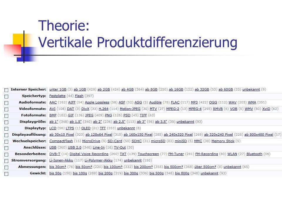 Theorie: Vertikale Produktdifferenzierung