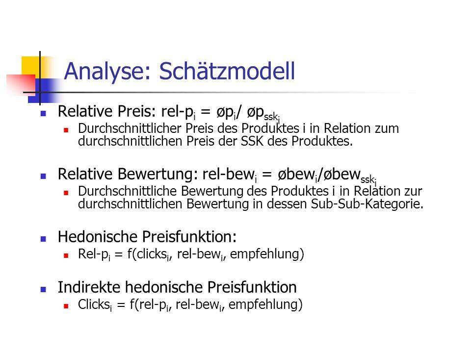 Analyse: Schätzmodell Relative Preis: rel-p i = øp i / øp ssk i Durchschnittlicher Preis des Produktes i in Relation zum durchschnittlichen Preis der