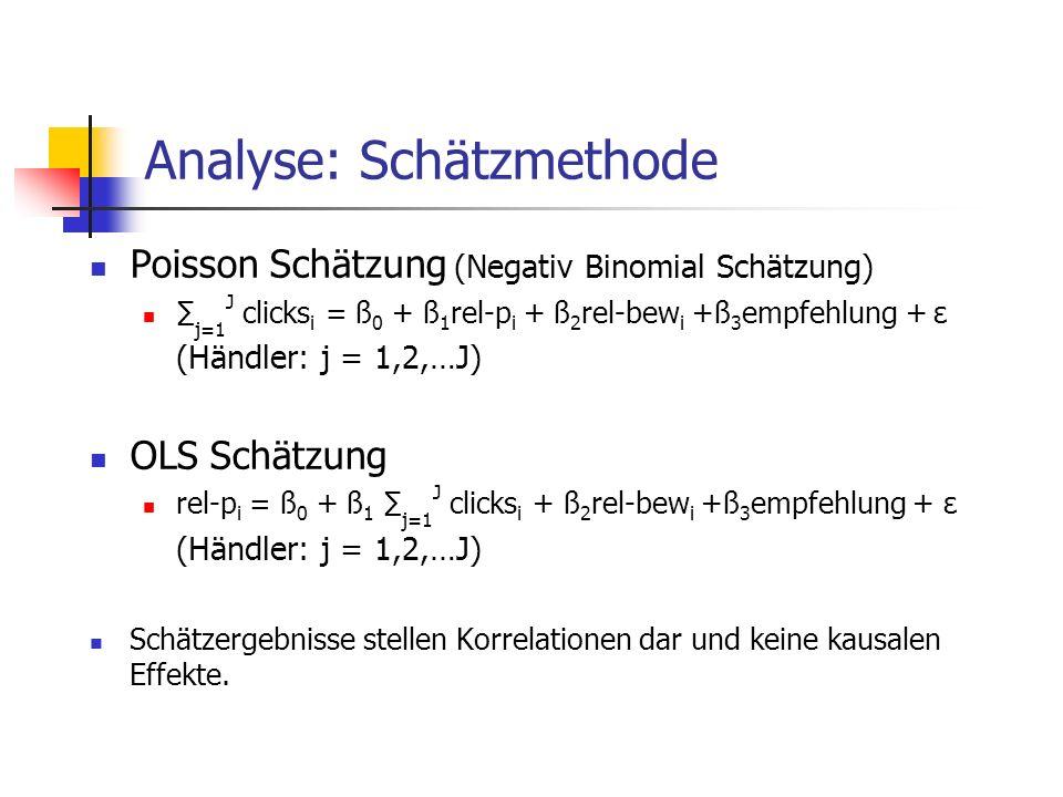 Analyse: Schätzmethode Poisson Schätzung (Negativ Binomial Schätzung) j=1 J clicks i = ß 0 + ß 1 rel-p i + ß 2 rel-bew i +ß 3 empfehlung + ε (Händler: