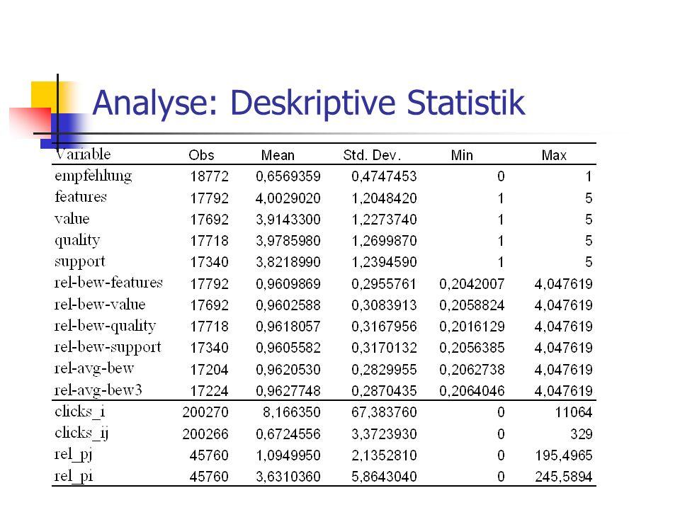 Analyse: Deskriptive Statistik