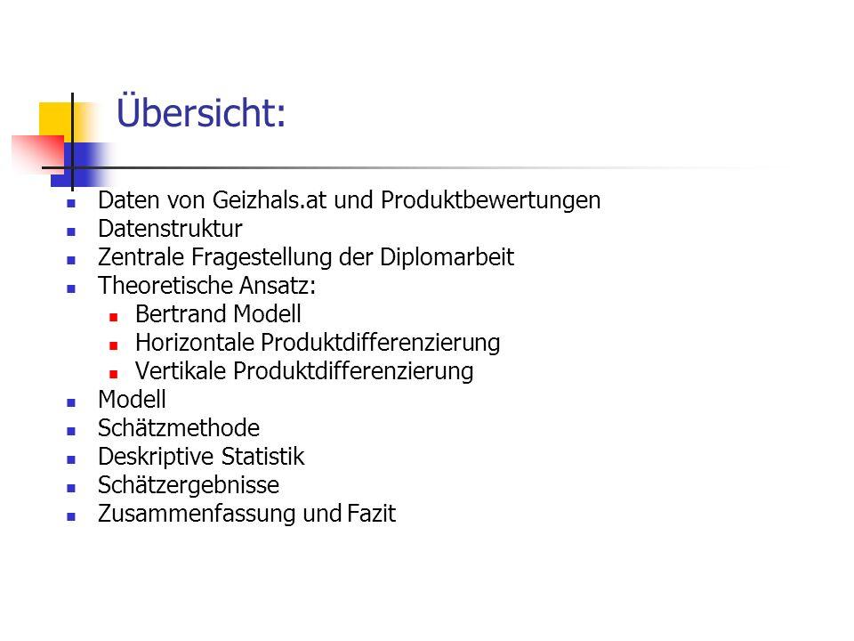 Übersicht: Daten von Geizhals.at und Produktbewertungen Datenstruktur Zentrale Fragestellung der Diplomarbeit Theoretische Ansatz: Bertrand Modell Hor