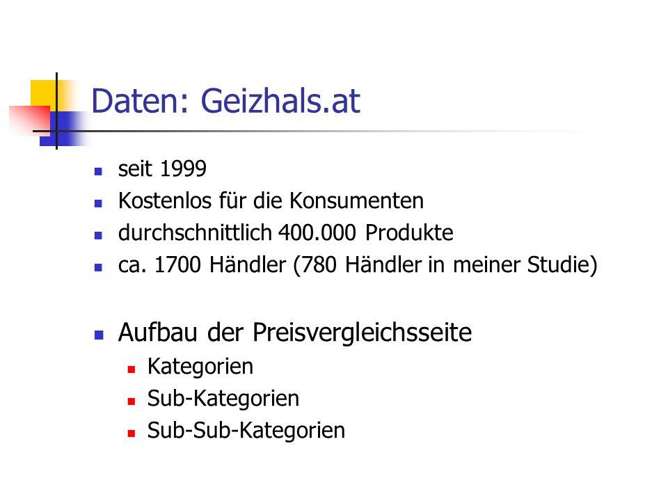 Daten: Geizhals.at seit 1999 Kostenlos für die Konsumenten durchschnittlich 400.000 Produkte ca. 1700 Händler (780 Händler in meiner Studie) Aufbau de