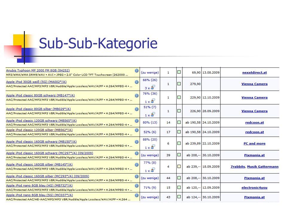 Sub-Sub-Kategorie