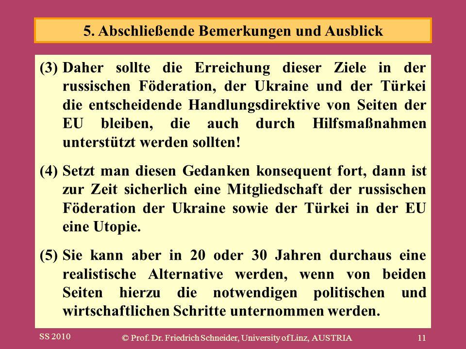 SS 2010 © Prof. Dr. Friedrich Schneider, University of Linz, AUSTRIA11 (3)Daher sollte die Erreichung dieser Ziele in der russischen Föderation, der U