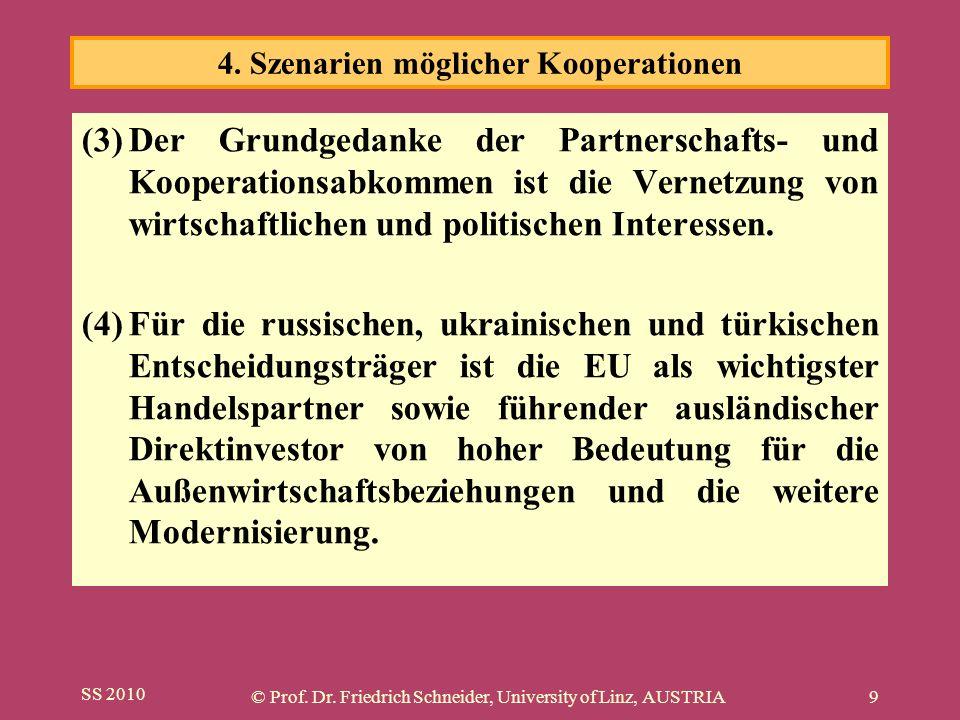 SS 2010 © Prof. Dr. Friedrich Schneider, University of Linz, AUSTRIA9 (3)Der Grundgedanke der Partnerschafts- und Kooperationsabkommen ist die Vernetz