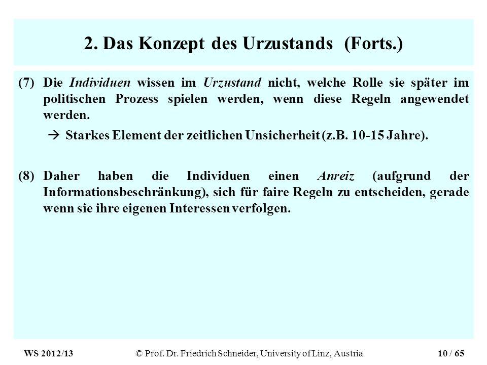 2. Das Konzept des Urzustands (Forts.) (7)Die Individuen wissen im Urzustand nicht, welche Rolle sie später im politischen Prozess spielen werden, wen