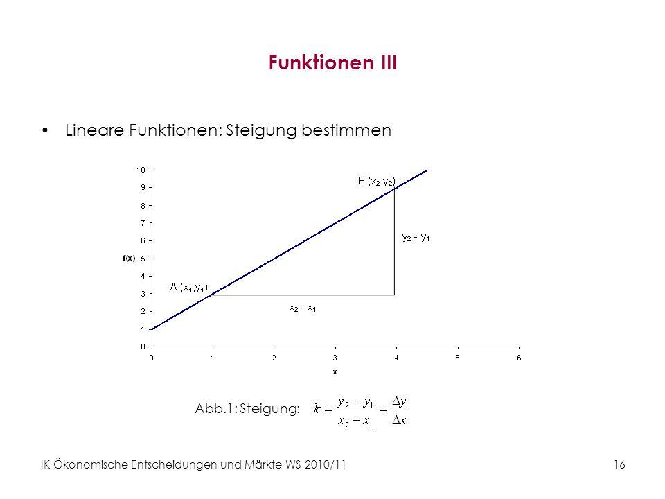 IK Ökonomische Entscheidungen und Märkte WS 2010/11 16 Funktionen III Lineare Funktionen: Steigung bestimmen Abb.1: Steigung: