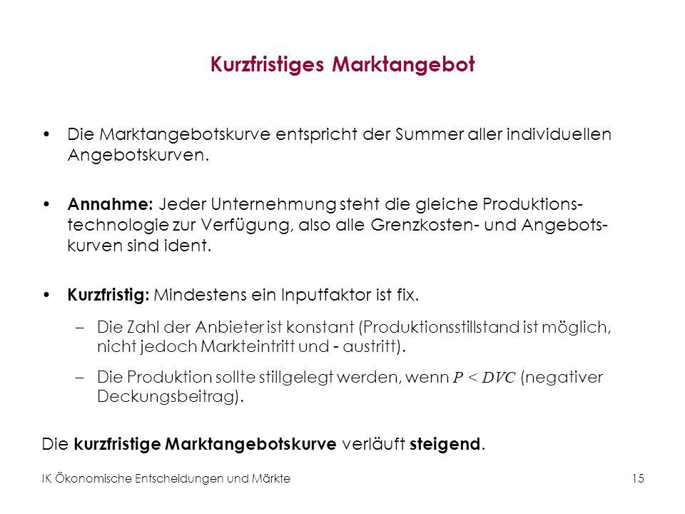 IK Ökonomische Entscheidungen und Märkte15 Kurzfristiges Marktangebot Die Marktangebotskurve entspricht der Summer aller individuellen Angebotskurven.